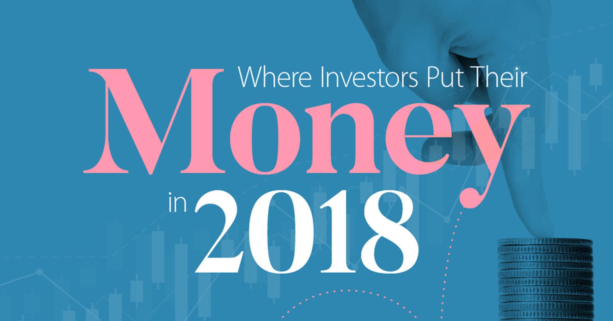 Ako investova peniaze v roku 2020?